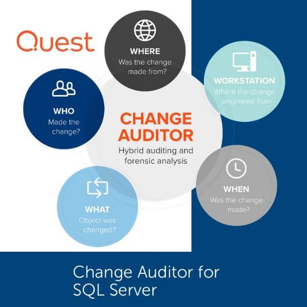 Z rešitvijo Change Auditor for Windows File Servers  se lahko iz ene konzole preverja vse spremembe na strežnikih.